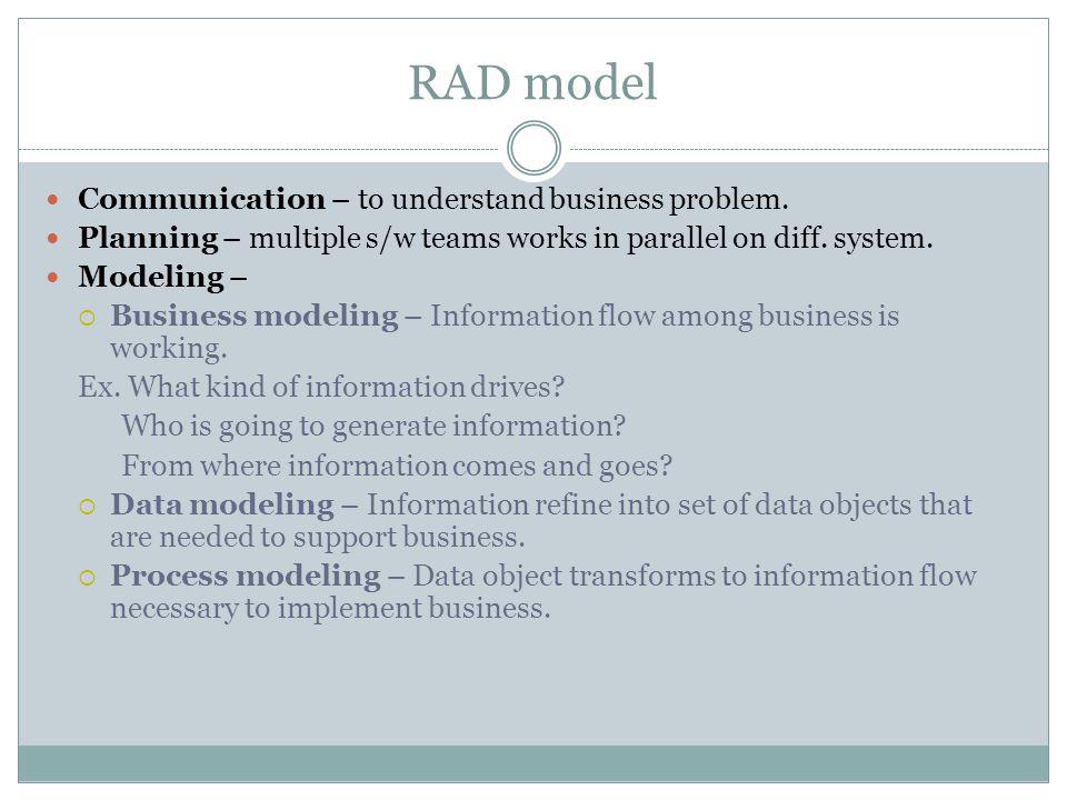 RAD model Communication – to understand business problem.
