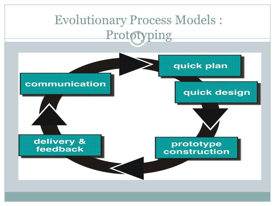 Evolutionary Process Models : Prototyping