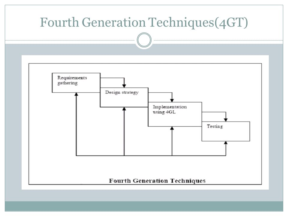 Fourth Generation Techniques(4GT)