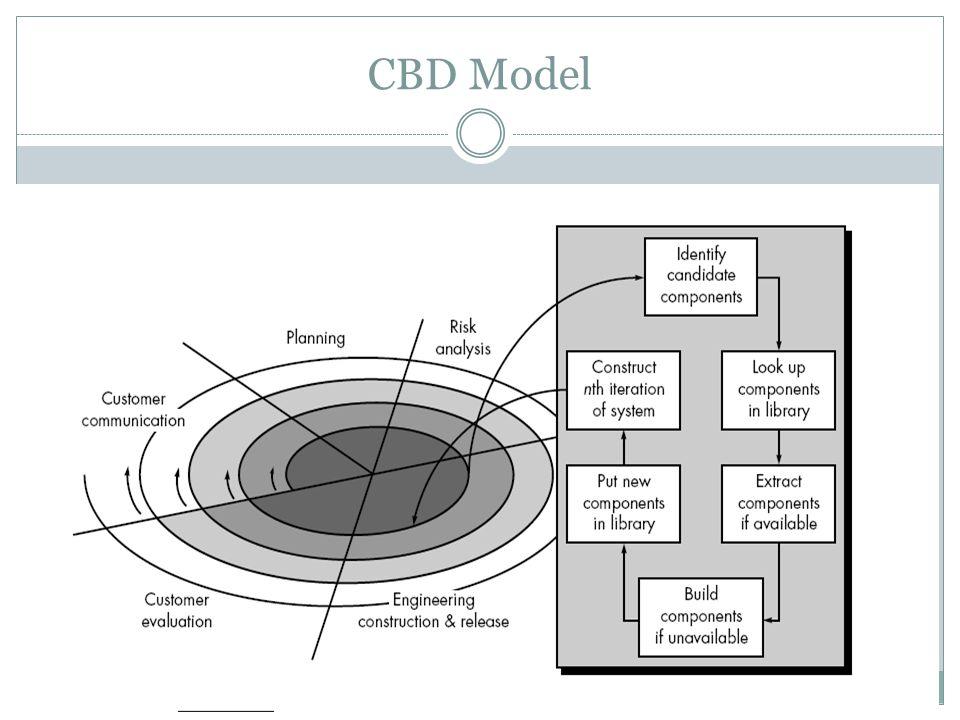 CBD Model