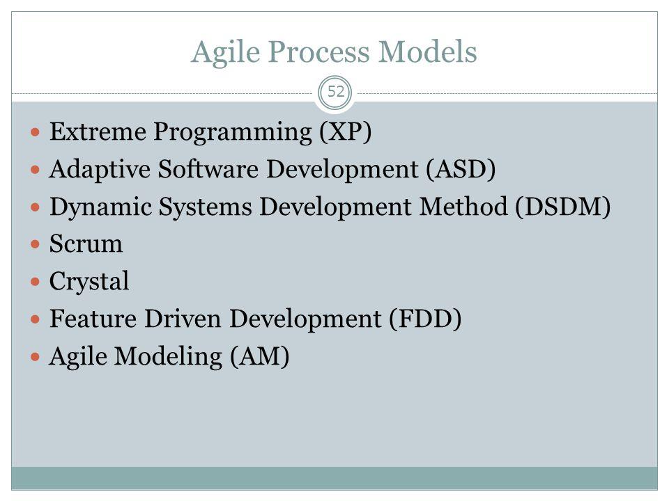Agile Process Models Extreme Programming (XP)