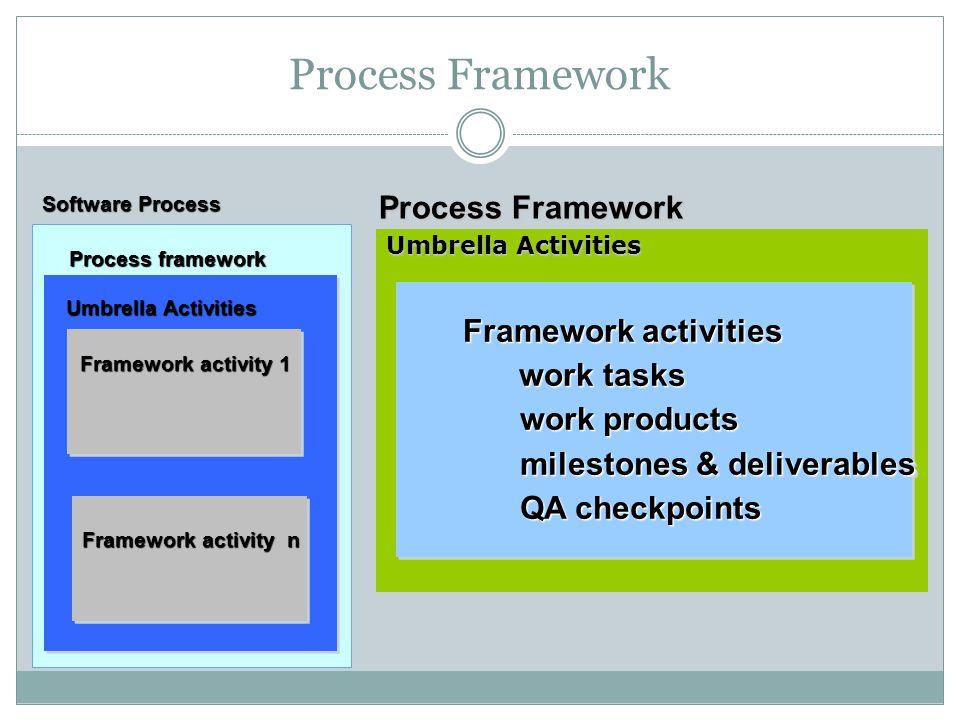 Process Framework Process Framework Framework activities work tasks
