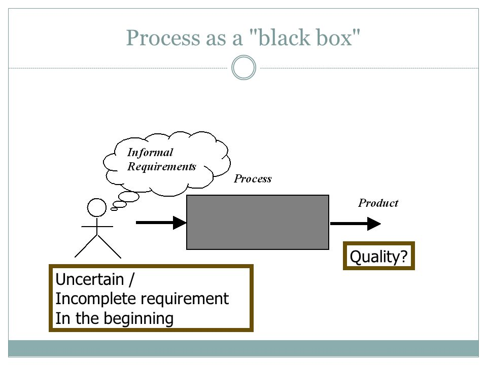 Process as a black box Quality Uncertain / Incomplete requirement