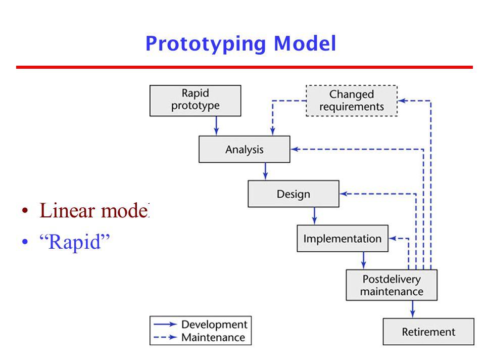 Prototyping Model Linear model Rapid