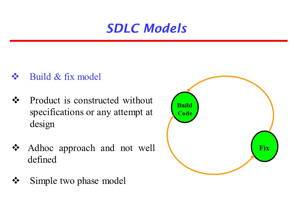 SDLC Models Build & fix model