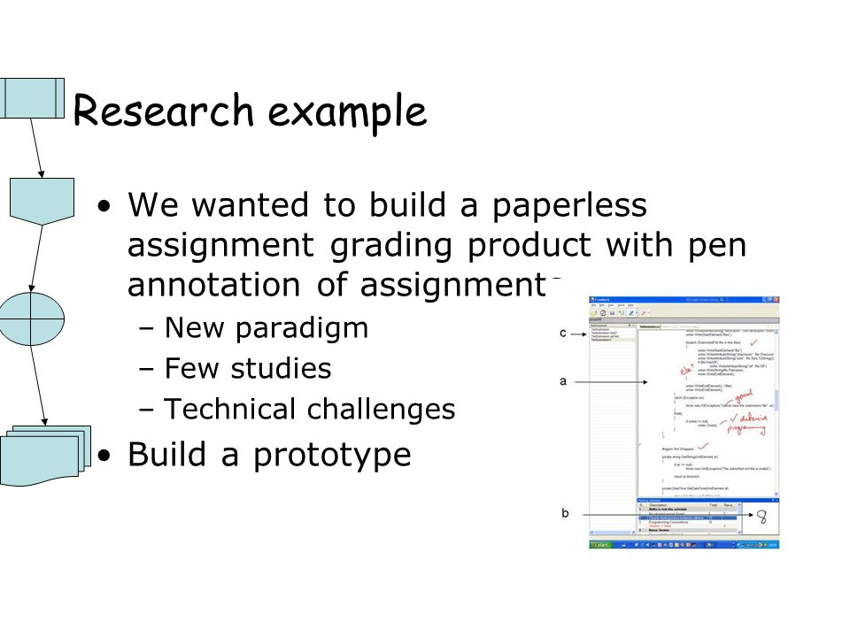 Research example We wanted to build a paperless assignment grading product with pen annotation of assignments.