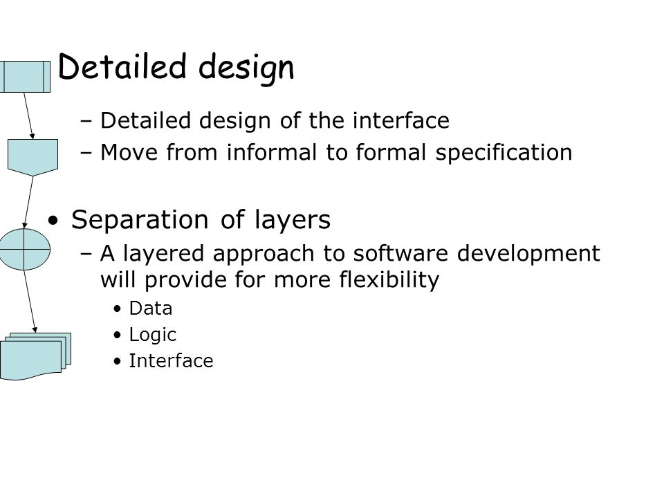 Detailed design Separation of layers Detailed design of the interface