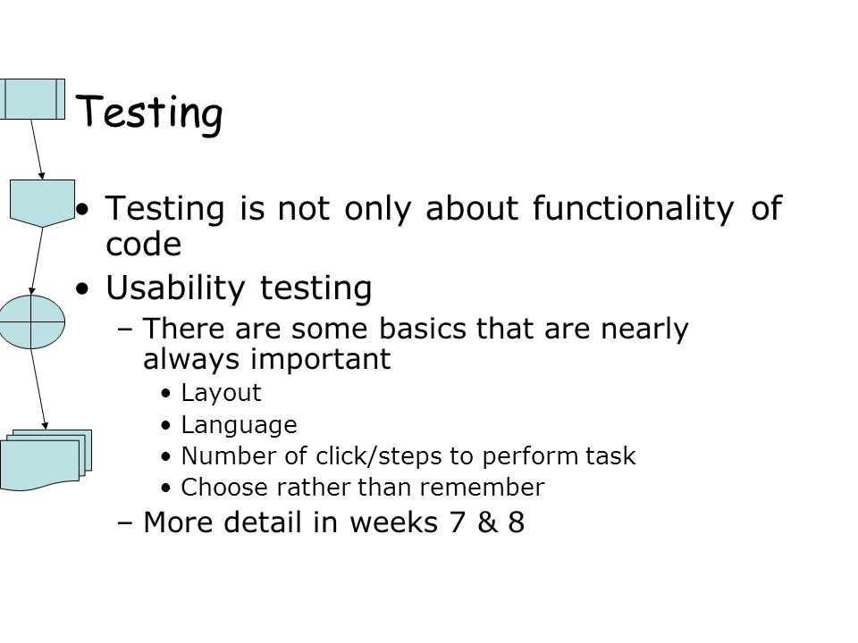 Testing Testing is not only about functionality of code