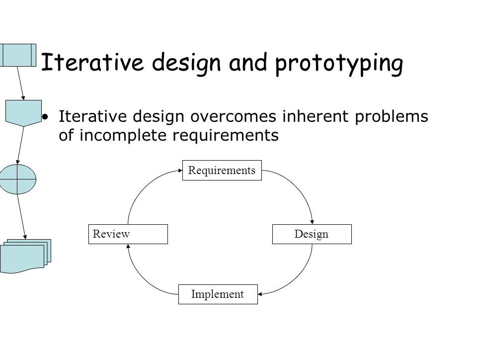 Iterative design and prototyping