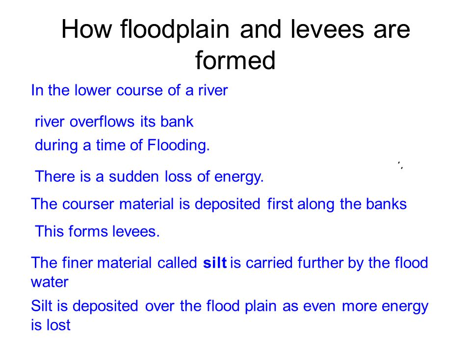 How floodplain and levees are formed
