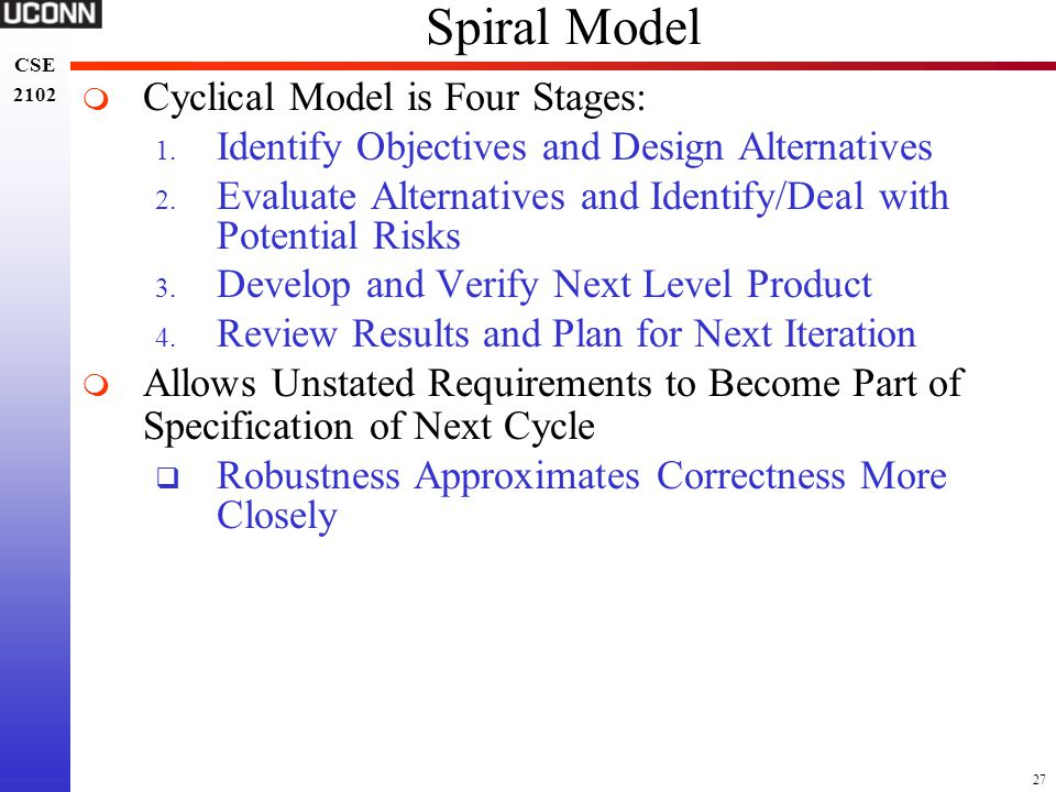 Spiral Model Cyclical Model is Four Stages: