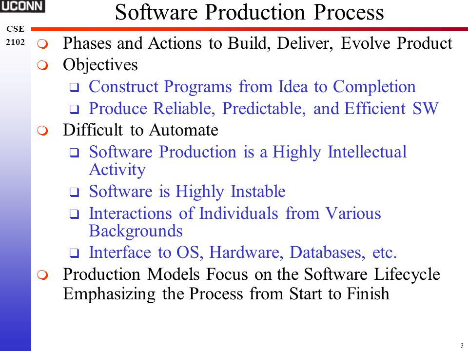 Software Production Process