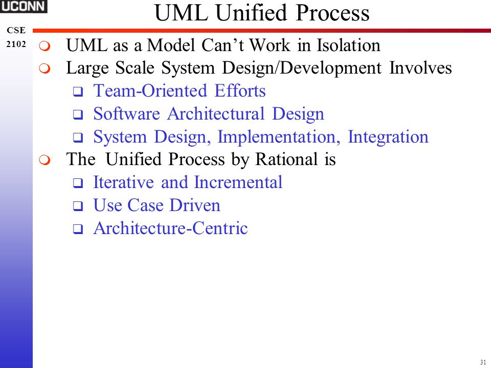 UML Unified Process UML as a Model Can't Work in Isolation