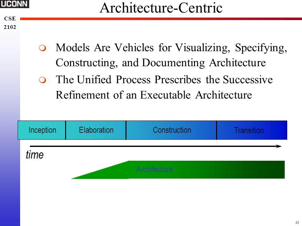 Architecture-Centric