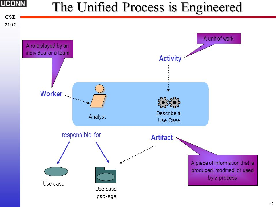 The Unified Process is Engineered