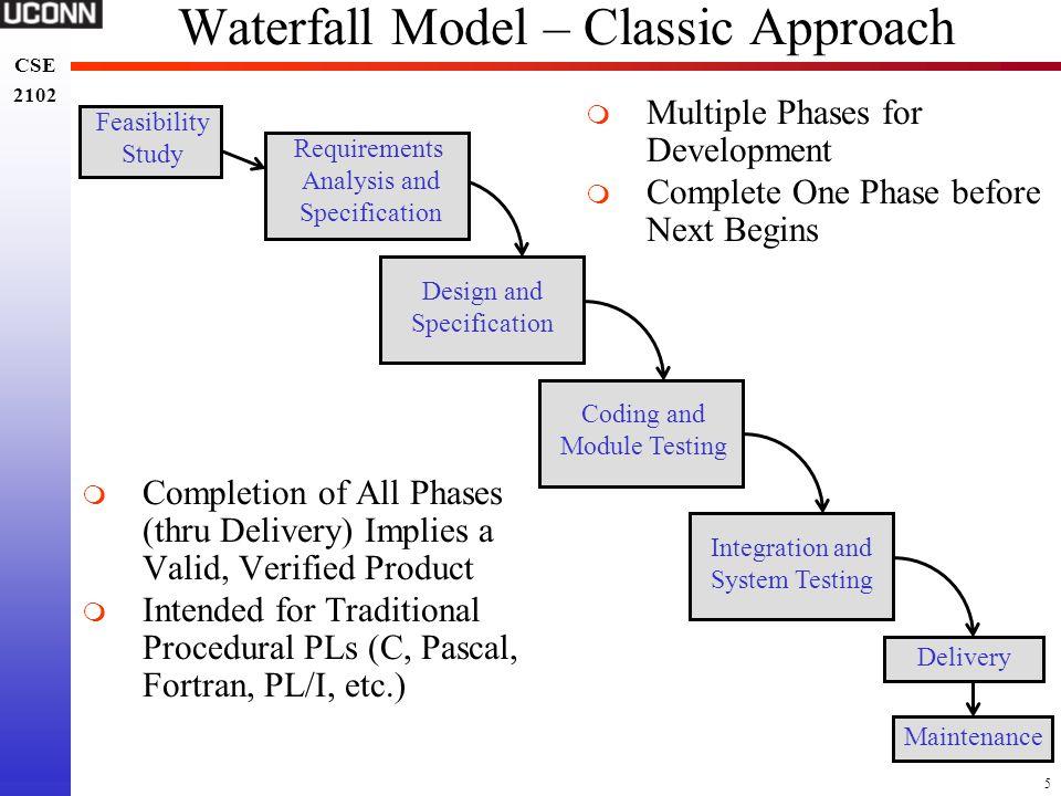 Waterfall Model – Classic Approach