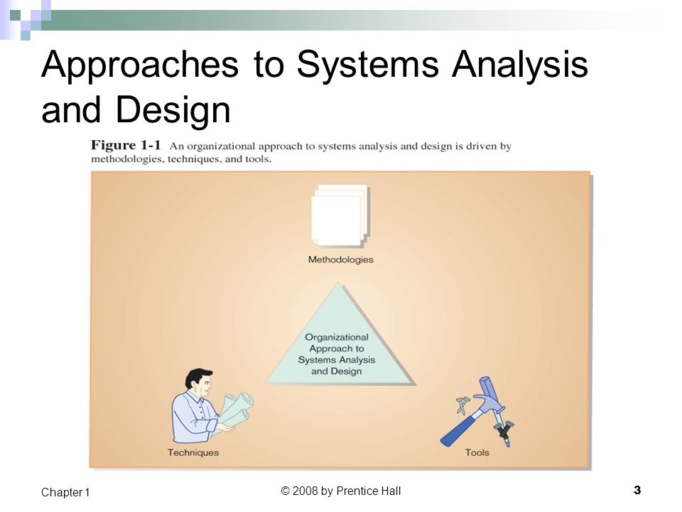 Approaches to Systems Analysis and Design