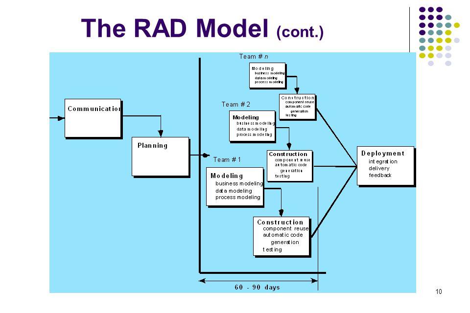 The RAD Model (cont.)