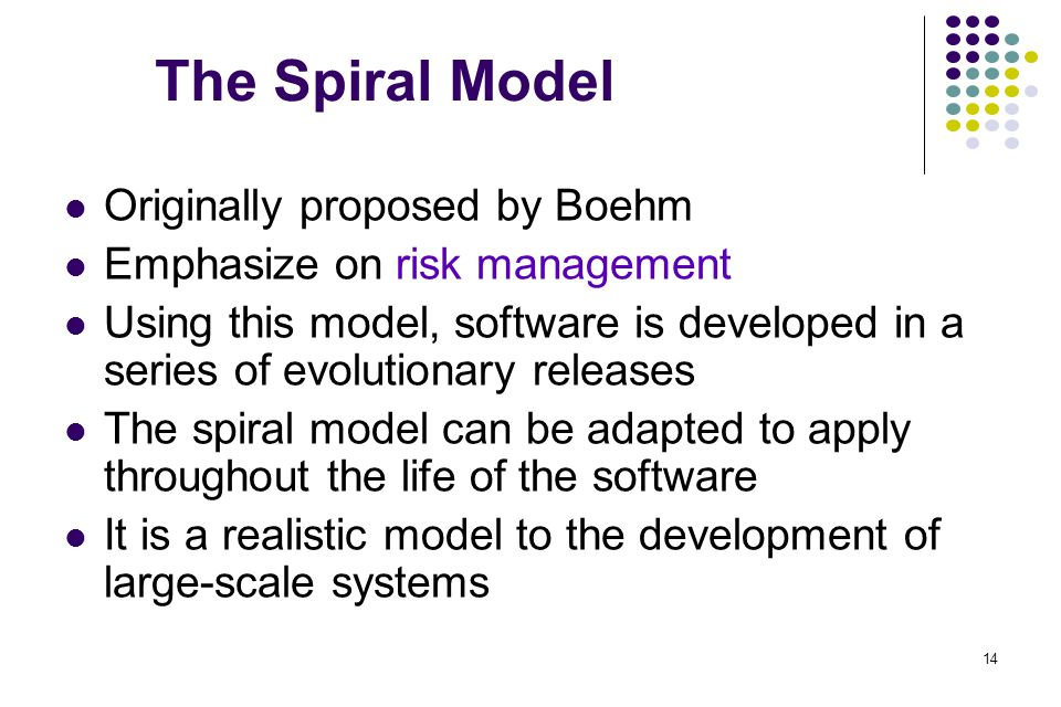 The Spiral Model Originally proposed by Boehm