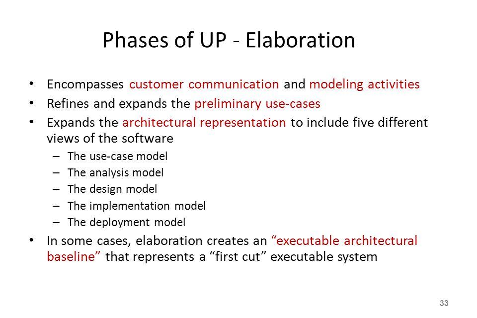 Phases of UP - Elaboration
