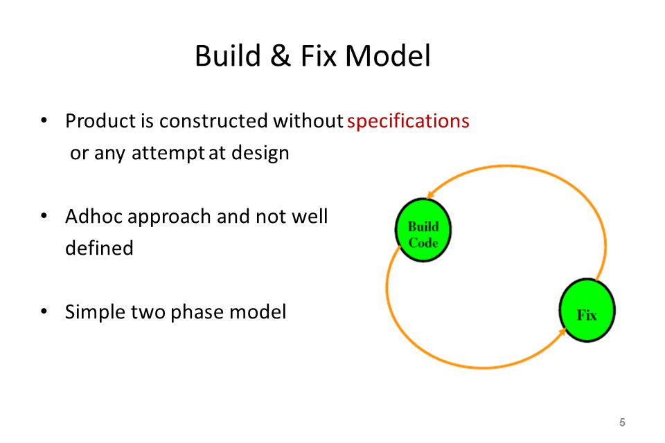 Build & Fix Model Product is constructed without specifications