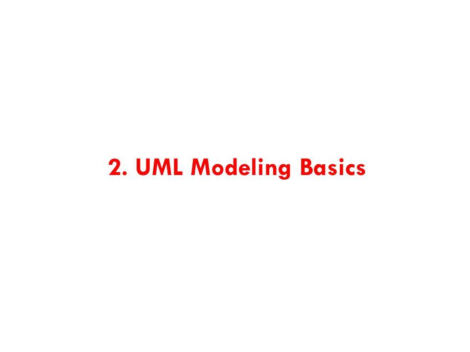 2. UML Modeling Basics