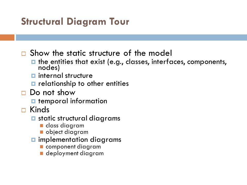 Structural Diagram Tour