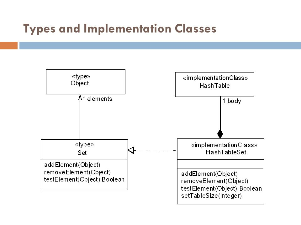 Types and Implementation Classes