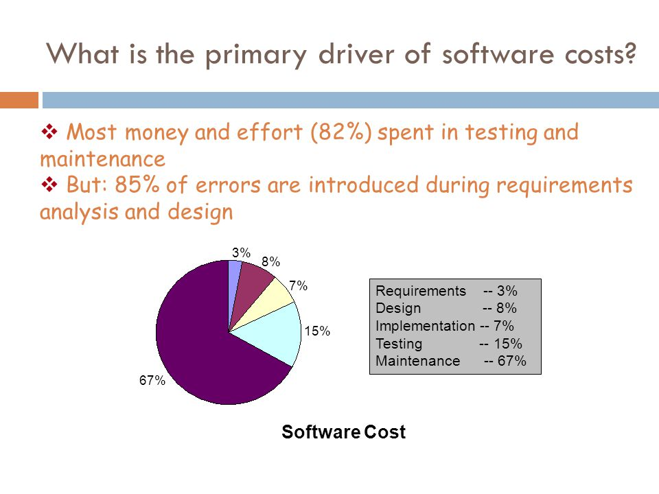 What is the primary driver of software costs