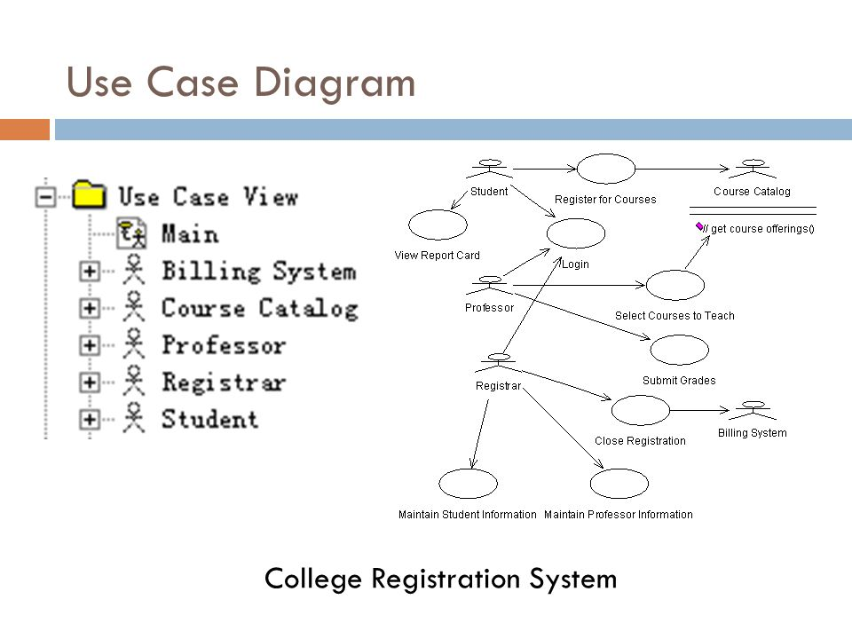 College Registration System