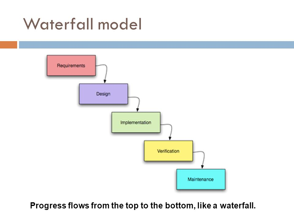Waterfall model Progress flows from the top to the bottom, like a waterfall.