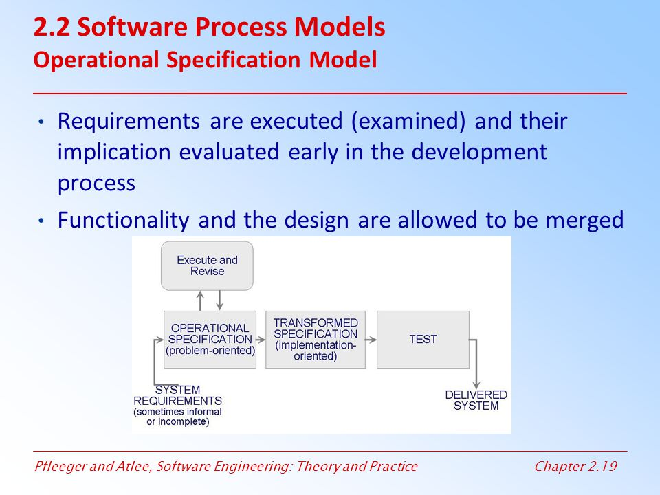 2.2 Software Process Models Operational Specification Model