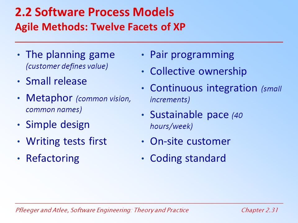 2.2 Software Process Models Agile Methods: Twelve Facets of XP