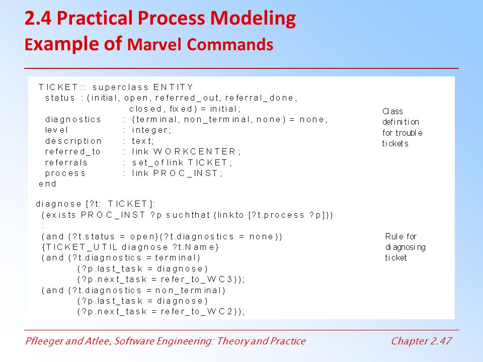 2.4 Practical Process Modeling Example of Marvel Commands