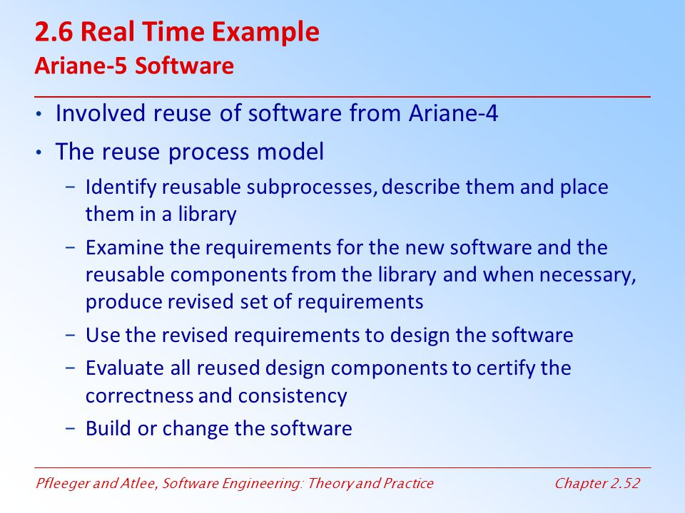 2.6 Real Time Example Ariane-5 Software