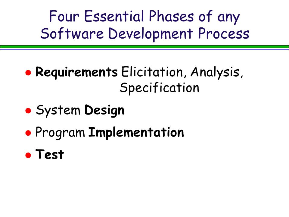 Four Essential Phases of any Software Development Process