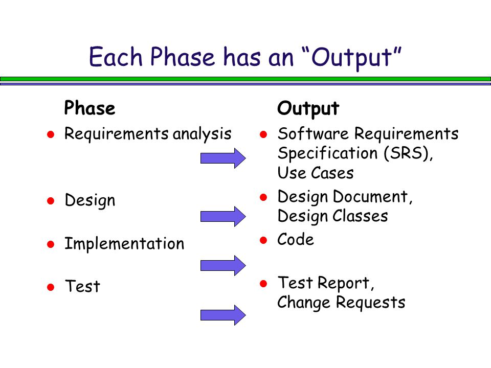 Each Phase has an Output
