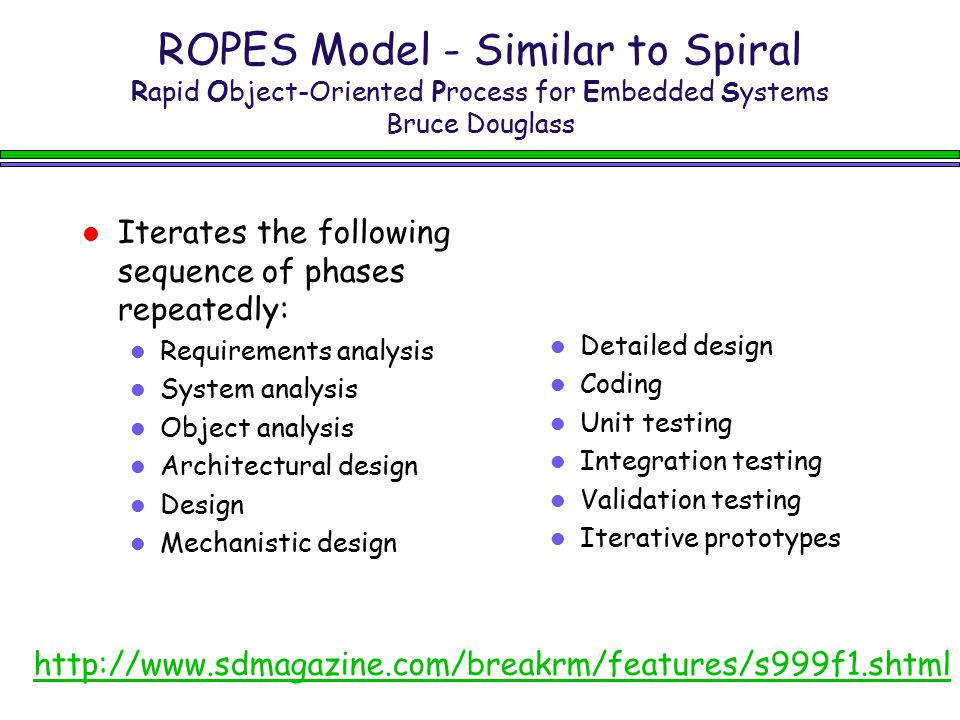 ROPES Model - Similar to Spiral Rapid Object-Oriented Process for Embedded Systems Bruce Douglass