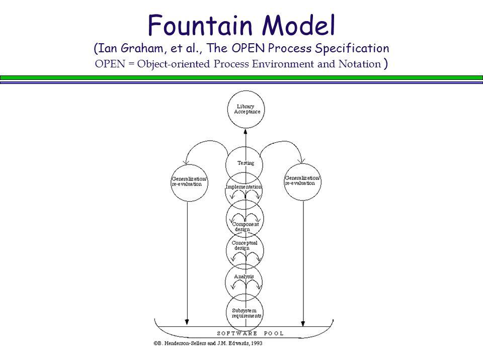 Fountain Model (Ian Graham, et al