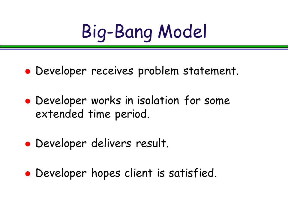 Big-Bang Model Developer receives problem statement.