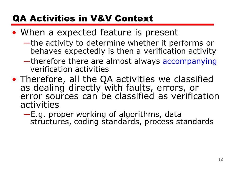 QA Activities in V&V Context