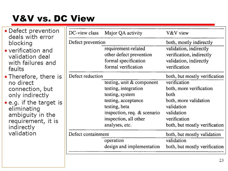 V&V vs. DC View Defect prevention deals with error blocking