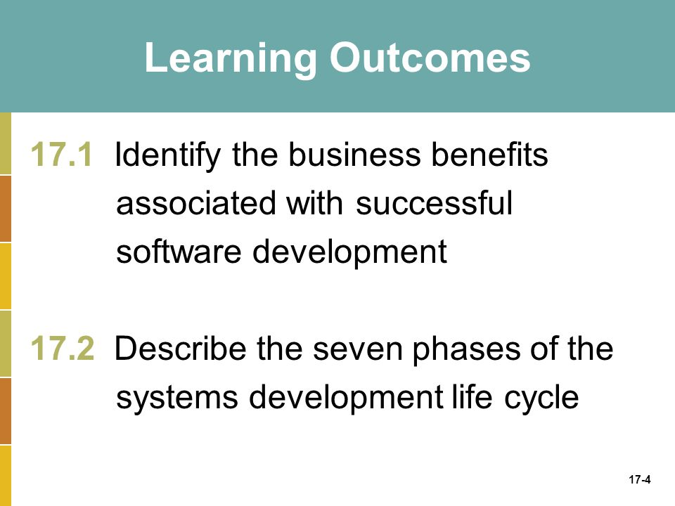 Learning Outcomes 17.1 Identify the business benefits