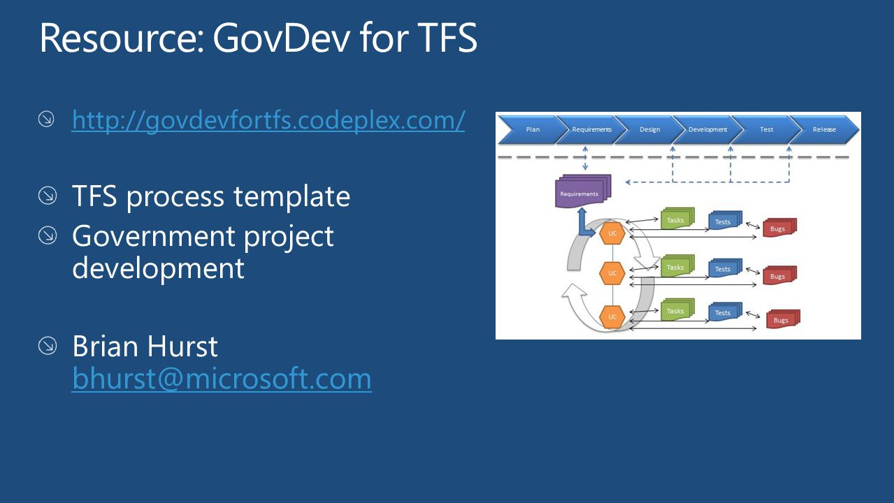 Resource: GovDev for TFS