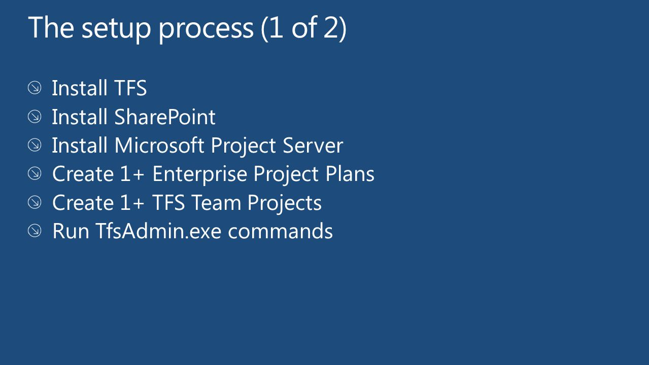 The setup process (1 of 2) Install TFS Install SharePoint