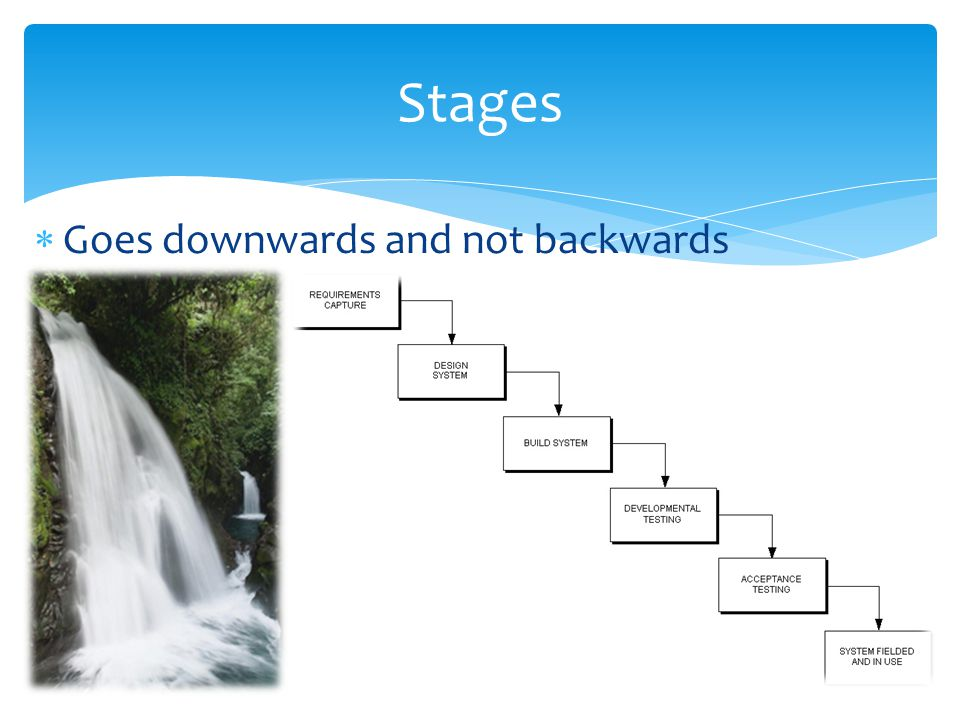 Stages Goes downwards and not backwards