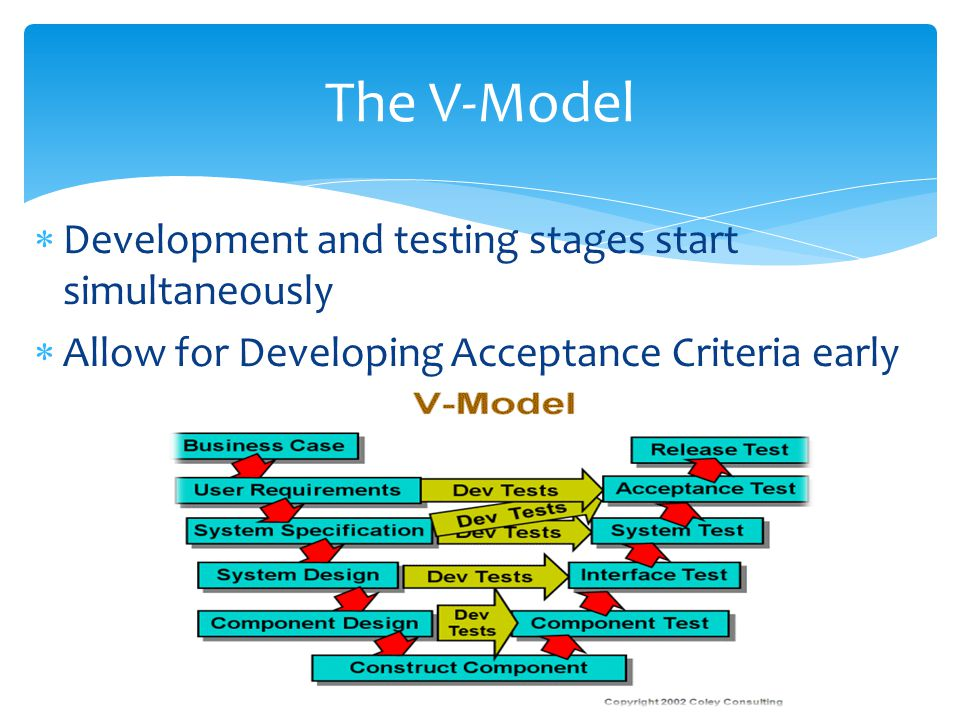 The V-Model Development and testing stages start simultaneously