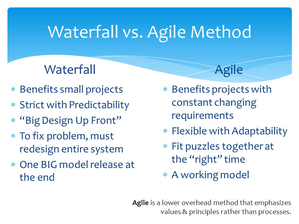 Waterfall vs. Agile Method