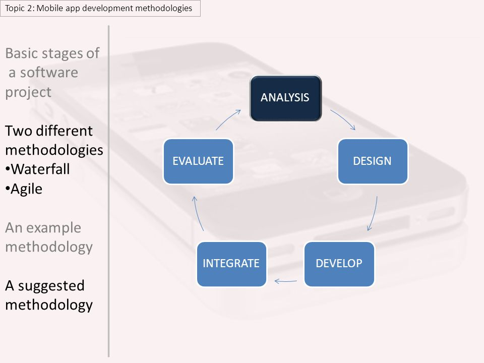 Basic stages of a software project