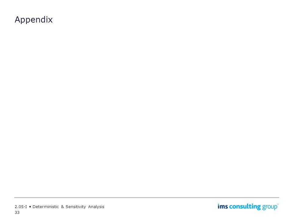 Appendix Speaker's Notes: The slide says it all.